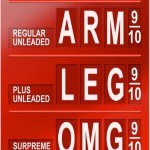 Sick Of High Gas Prices?