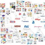 Nestlé Acquiring Garden of Life, Pure Encapsulations, Douglas Laboratories for 2.3b