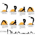 Yoga May Alleviate Menopause-Related Symptoms